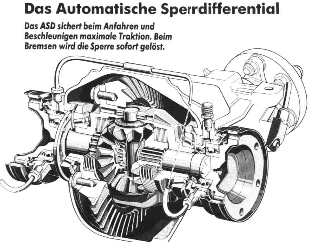 1 Zahnr 228 Der Und Zahnradgetriebe
